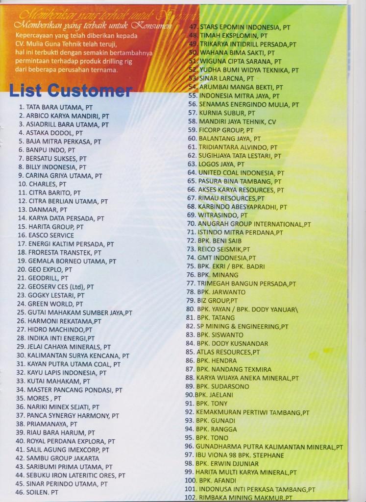 List Customer